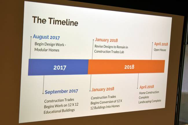 2018 Construction Trades Open House